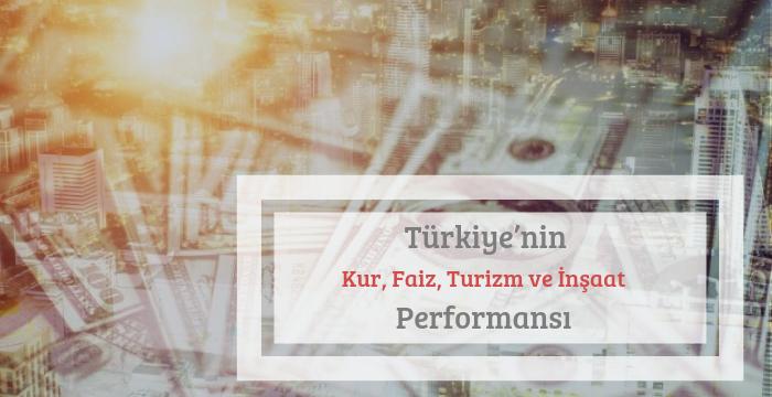 Türkiye'nin Kur, Faiz, Turizm ve İnşaat Performansı
