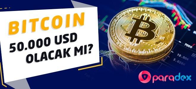 En güncel Bitcoin analizleri Paradex'te