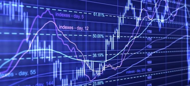 Piyasa Analizine Giriş: Finansal Grafikler